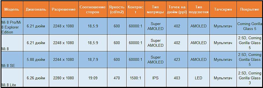 Xiaomi_mi8_table
